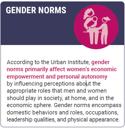 Gender norms definition with purple banner and pink icons